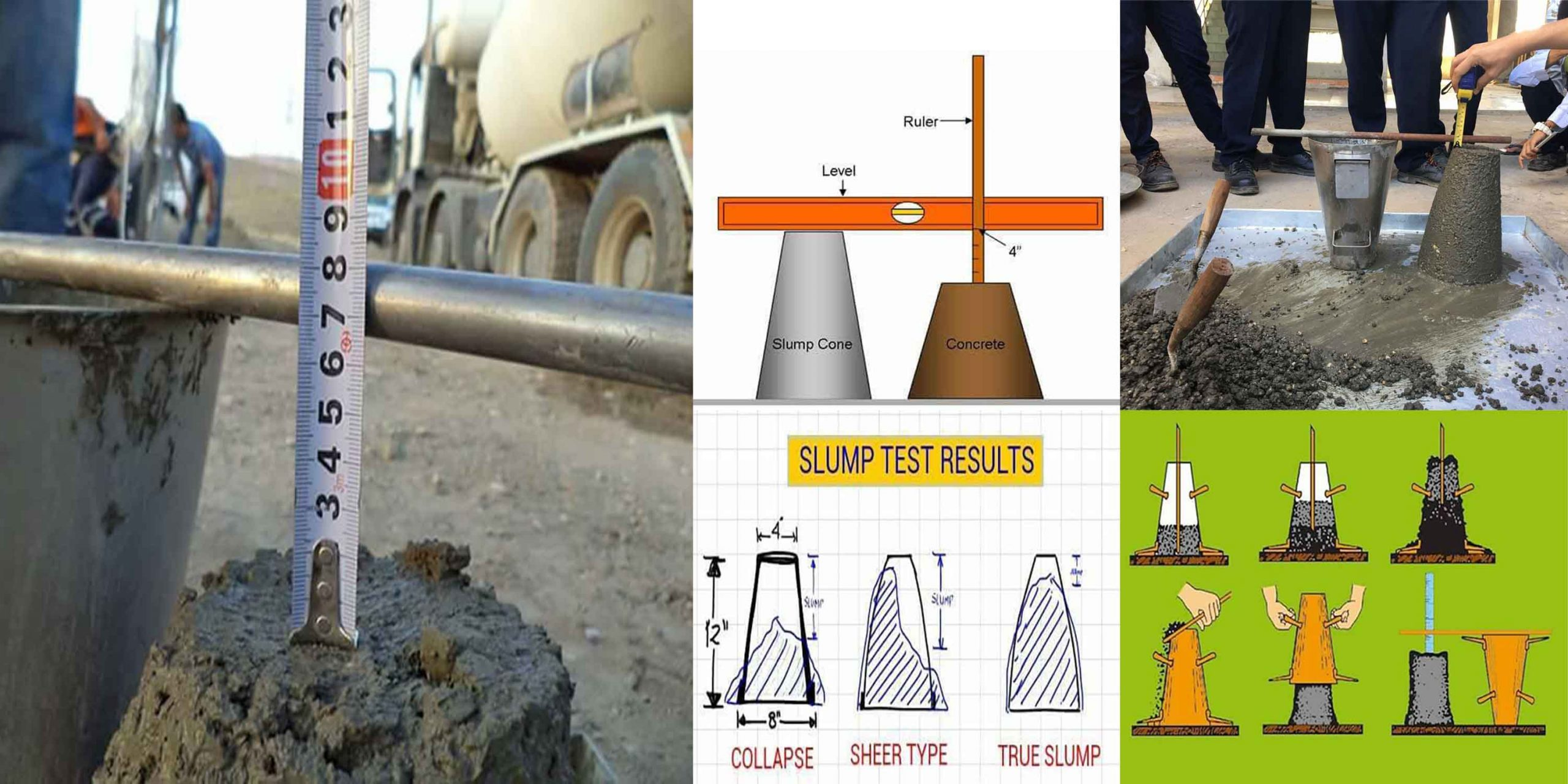 Concrete Slump Test Step By Step Procedure