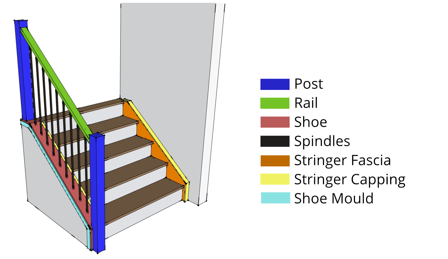 Various Parts of Stair Case - post-rail-shoe
