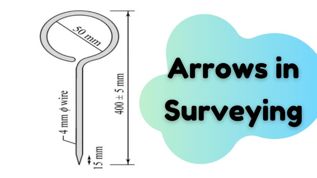 Chain Surveying | Definition, Details, Procedure - 2021 Guide 1